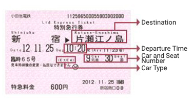 How to Read a Limited Express Ticket