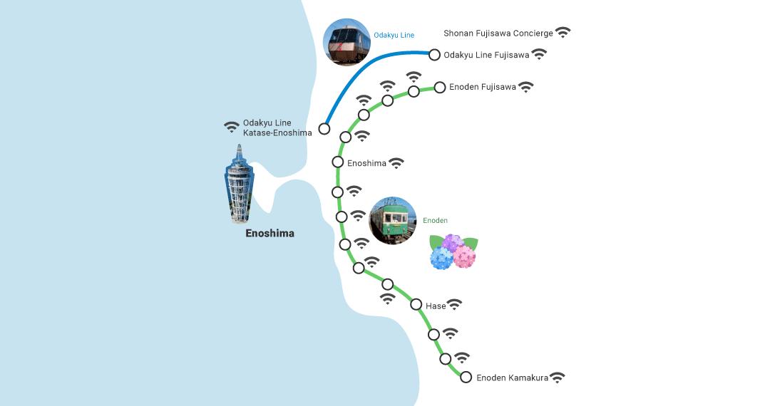 Enoshima and Kamakura Area
