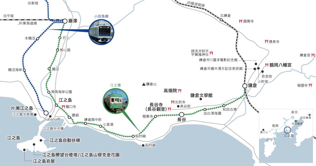 前往新宿的交通方式