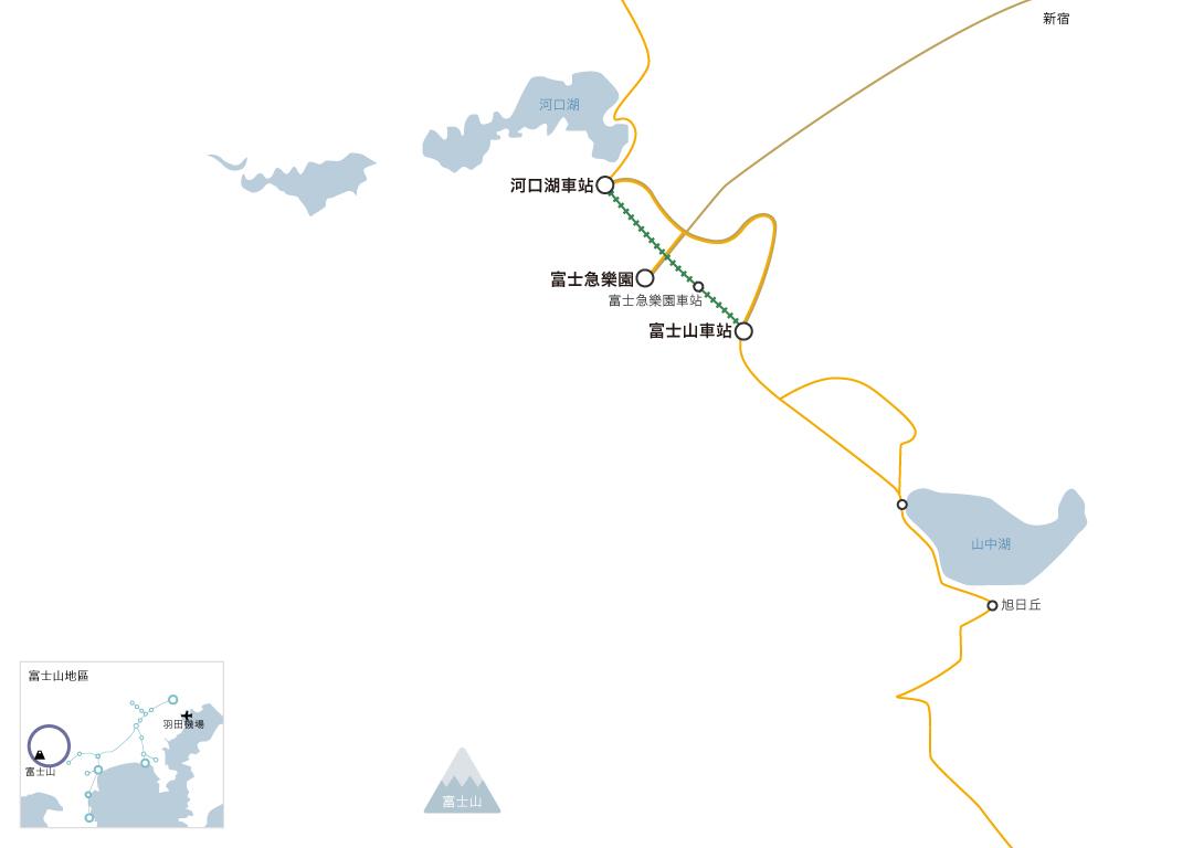 前往富士山、河口湖地區的交通方式